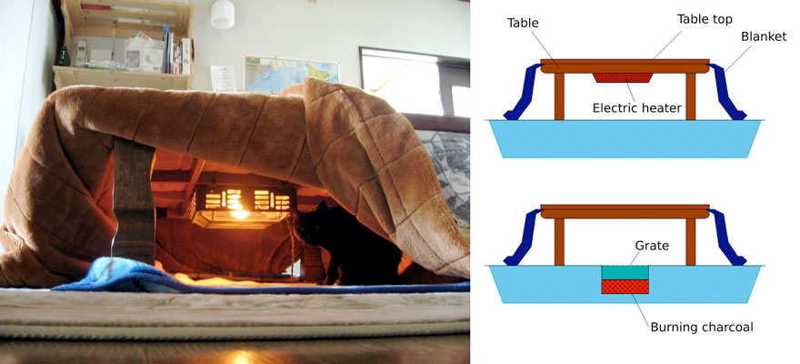 Japanese bed structure